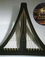 Loom-a-line