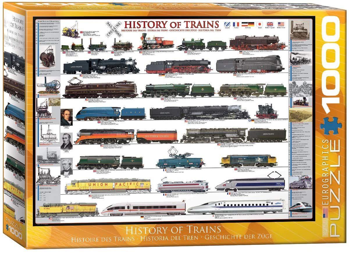 Eurographics History of Trains 1000 Piece Jigsaw