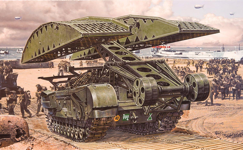 Airfix Churchill Bridge Layer 1:76 Scale Plastic Model Kit