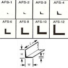 Plastruct Angles