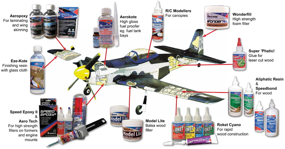 Aero Modelling Glue Charts