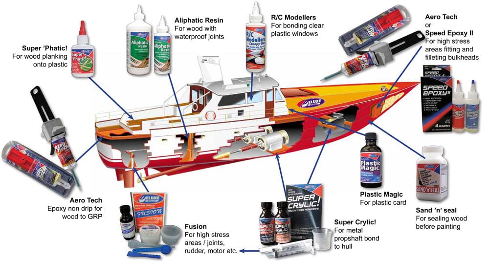 Boat Modelling Glues