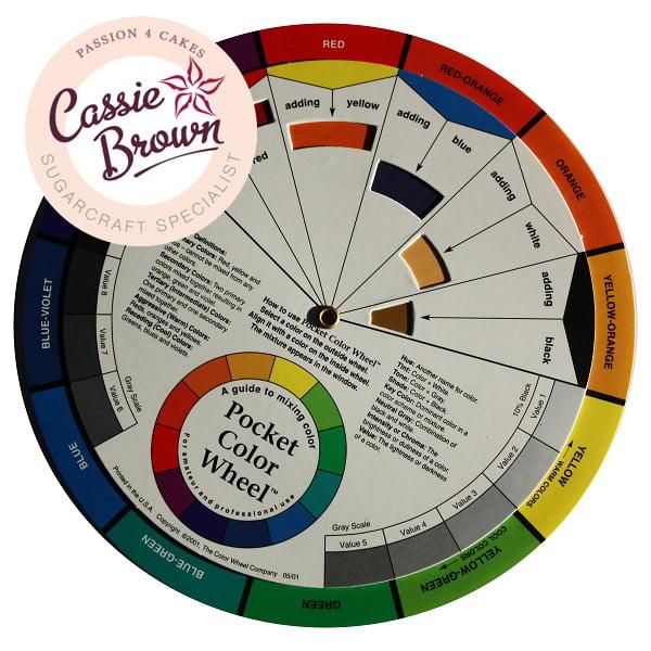 Cake Decorating Color Wheel