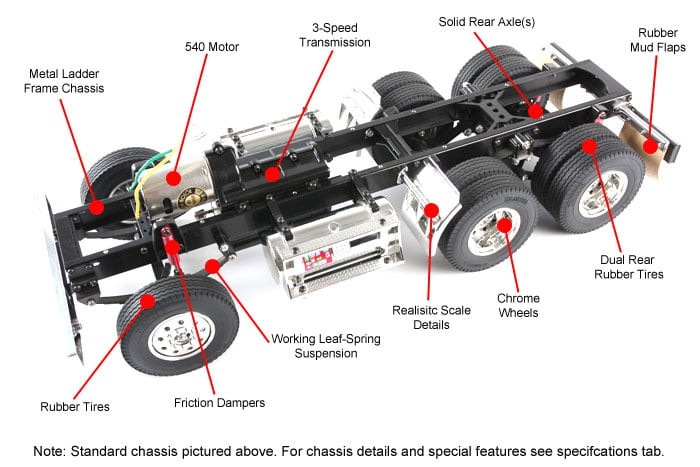 Tamiya MAN TGX 26.540 6x4 XLX RC 1:14 Scale Tractor Truck ...